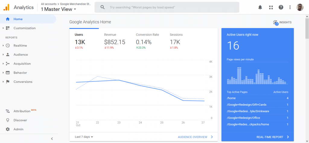 Screenshot_2019 10 28 Analytics